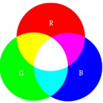 Translate and Convert RGB Color Values into Hexadecimal Hex Equivalent