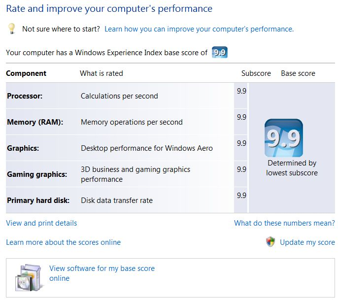 Modify and cheat windows vista experience index rating for Window ratings