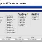 View & Test Website in Multiple Different Browsers & OS with BrowserShots.org