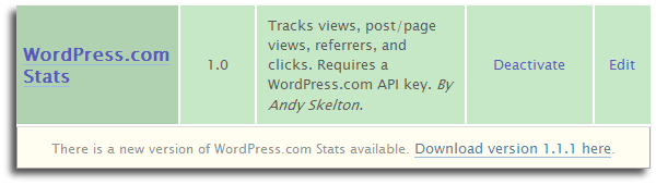 WordPress Plugins Update Notification