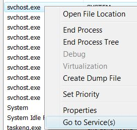 Services Behind svchost.exe