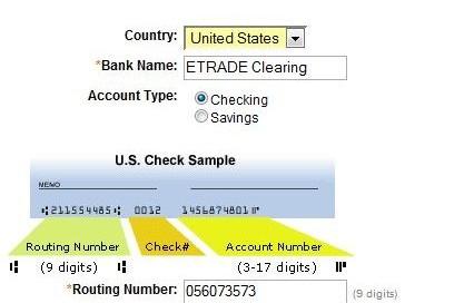 E*TRADE Financial Archives - Tech Journey