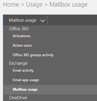 Office 365 Mailbox Usage Report