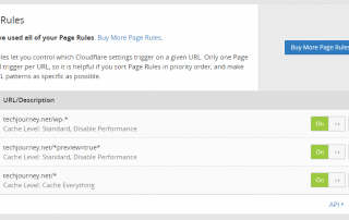 CloudFlare Cache Everything Page Rules for WordPress